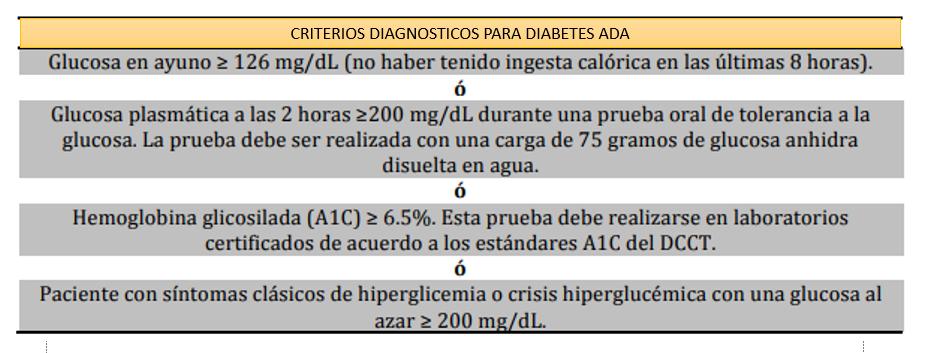 ¿Cuántas pruebas de A1C para diagnosticar diabetes?
