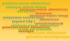 Kumpulan Format Administrasi Sekolah / Madrasah Lengkap Dengan Panduannya