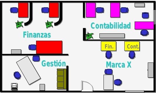 Organizaci n y m todos trayecto ii cp 5 simplificaci n for Oficina virtual de distribucion