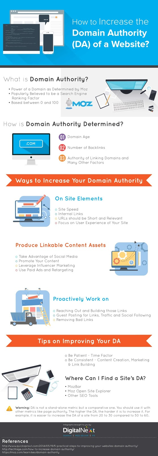 how to Increase domain authority for a website