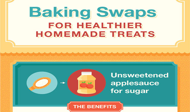 Baking swaps for healthier homemade treats