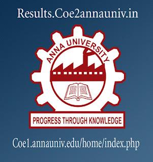 COE1.ANNAUNIV.EDU/HOME/INDEX.PHP