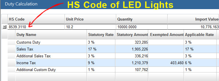 HS-Code-For-LED-Lights-8539.3110
