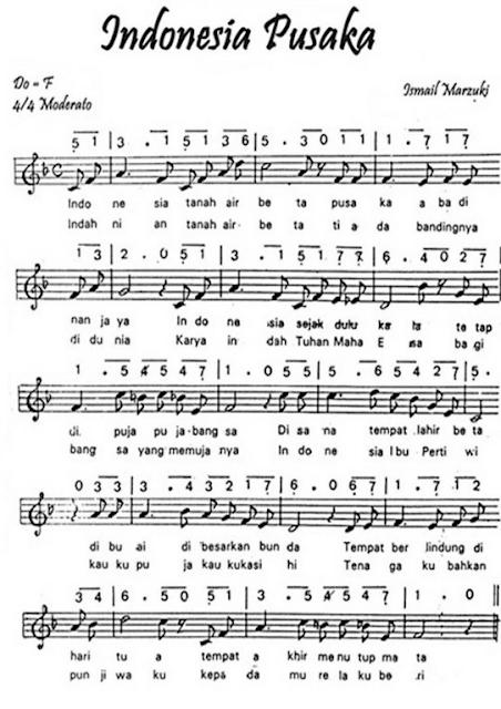 Indonesia Pusaka - Lagu Nasional