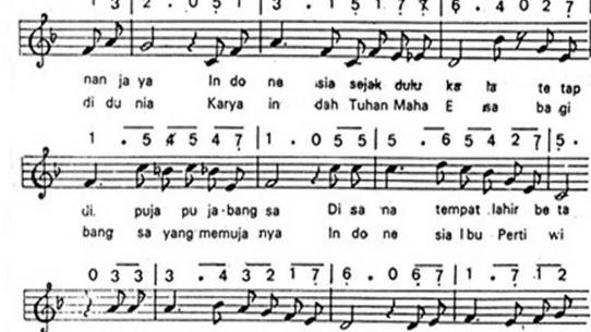 Gambar Not Angka Lagu Indonesia Pusaka