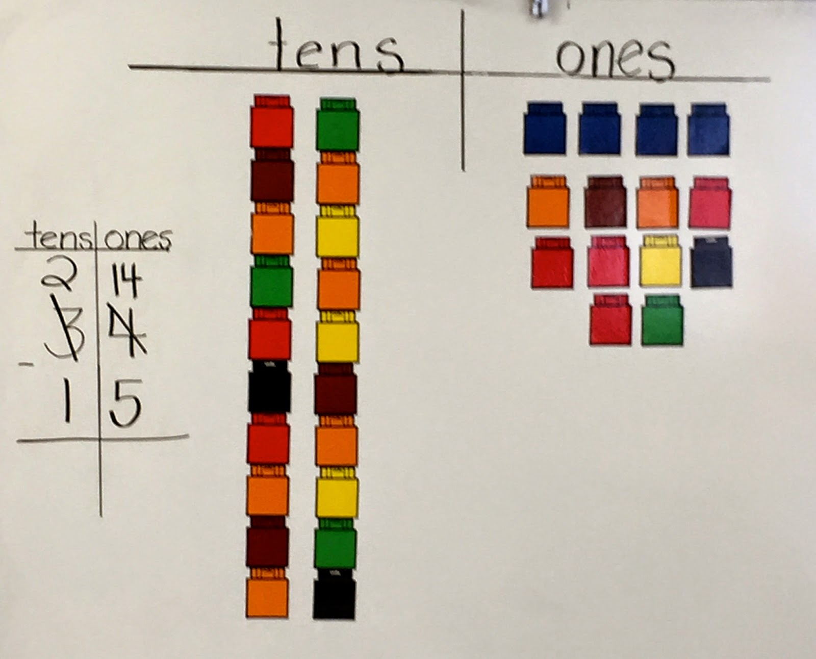 Mrs C S Classroom Subtraction