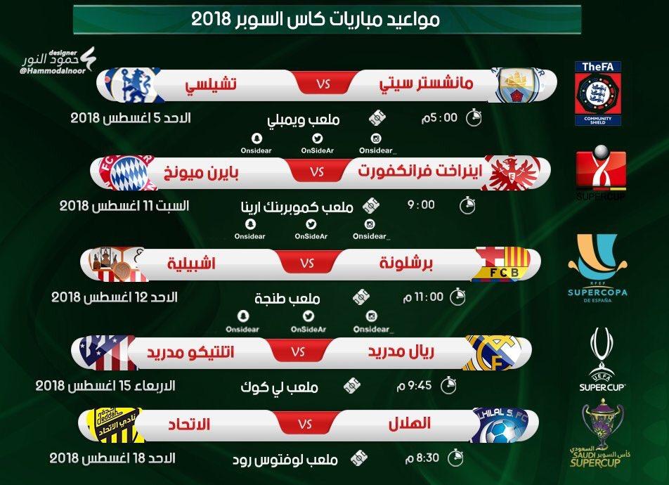 جدول مواعيد كأس السوبر فى اوروبا والعالم 2018 Super-cup