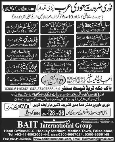 Web Paper Pk, Offer Daily Jobs in Pakistan, Admission Open