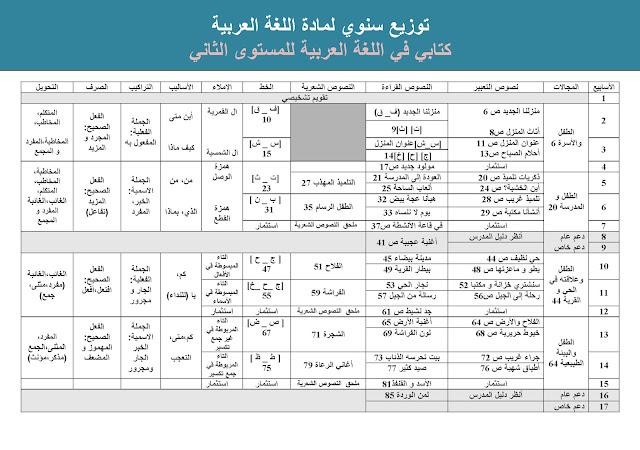 التوزيع السنوي كتابي في اللغة العربية المستوى الثاني
