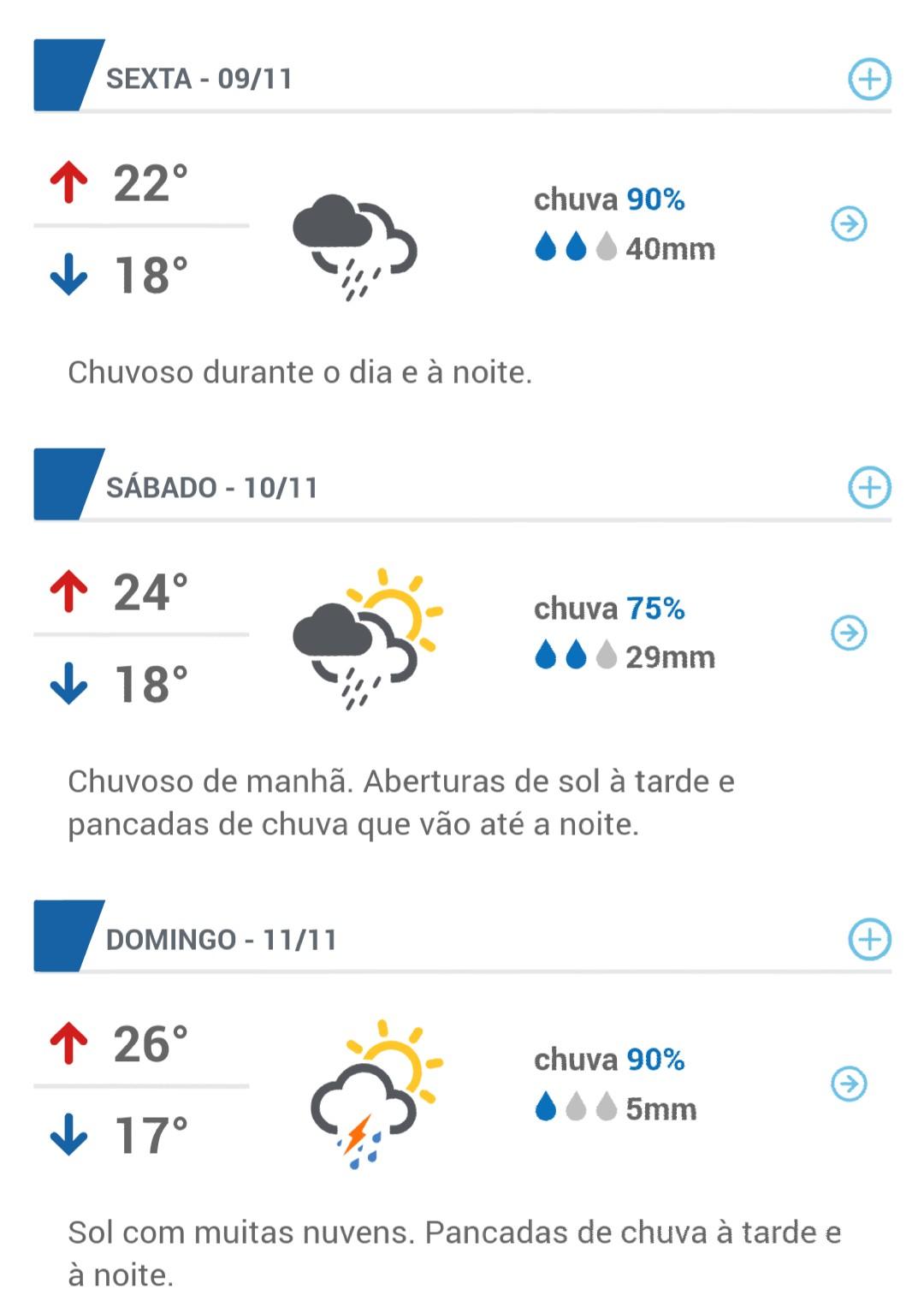 Veja a previsão de tempo para o fim de semana em Laje do Muriaé ... cd92eee17225c