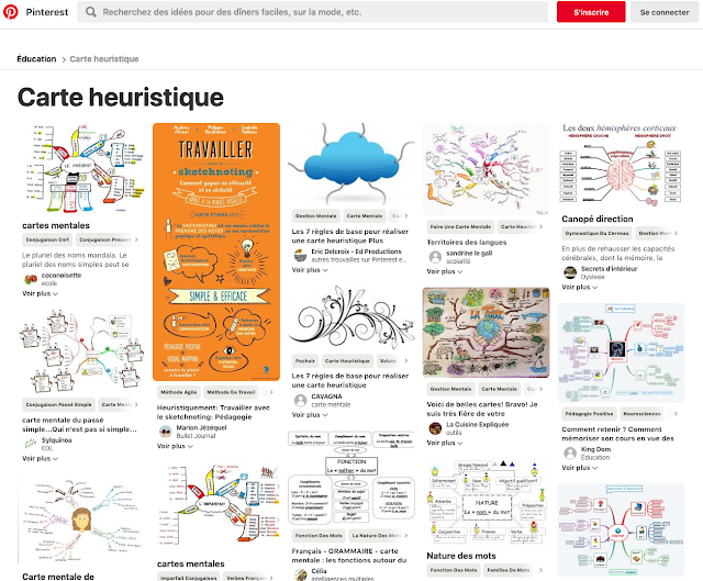 https://www.pinterest.fr/explore/carte-heuristique/