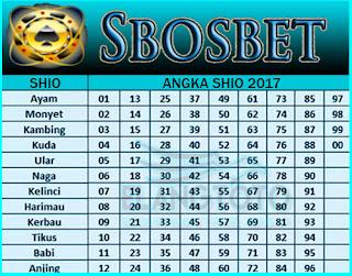 Sbosbet.com