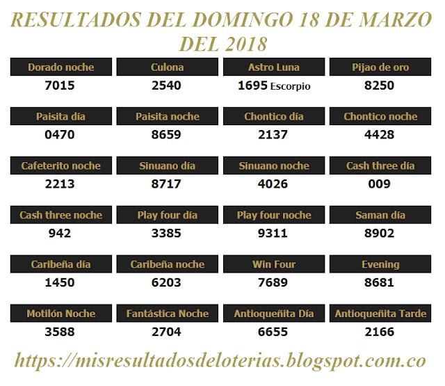 Resultados de las loterías de Colombia | Ganar chance | Resultado de la lotería | Loterias de hoy 18-03-2018