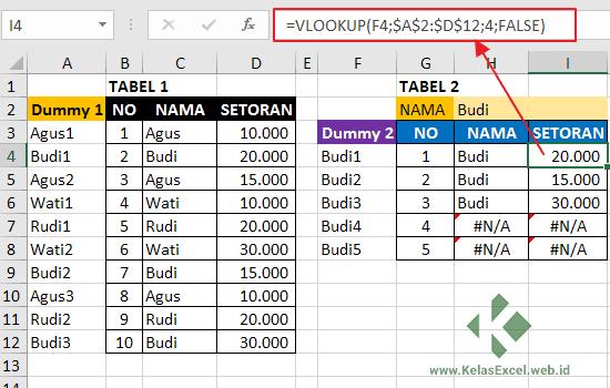 Rumus VLookup Untuk 2 Hasil Pencarian