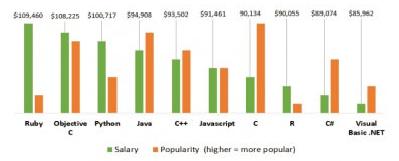 "<img src=""programmer_salary.png"" alt =""programmer_salary"">"