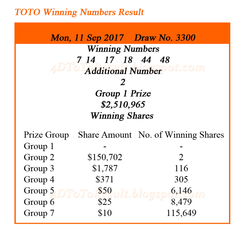 Rose Glen North Dakota ⁓ Try These Toto Results Winning Outlet