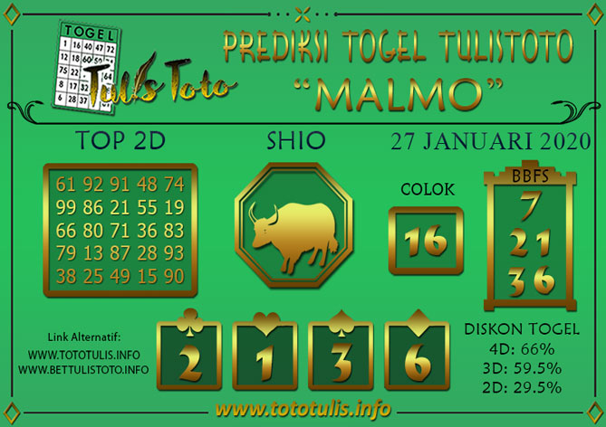 Prediksi Togel MALMO TULISTOTO 27 JANUARI 2020