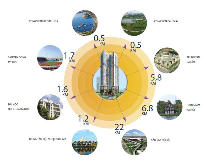 Liên kết vùng Golden Park Tower