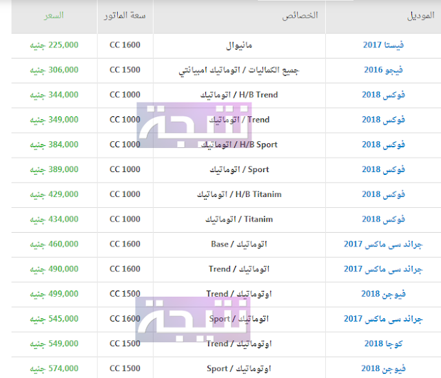 أسعار سيارات فورد 2018 في مصر