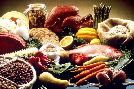 What is an Anabolic Diet? And Why does it suits the Body?