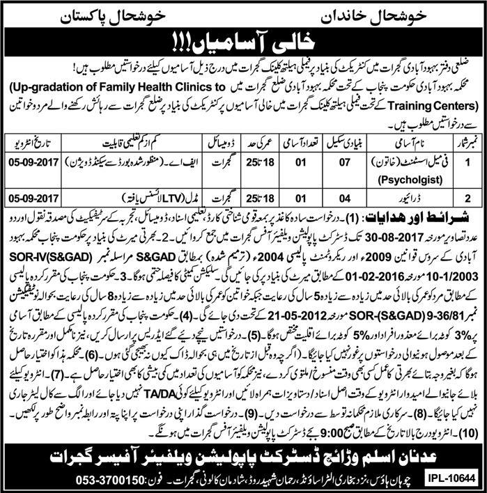 Jobs Population Welfare Department Gujrat  Aug 2017