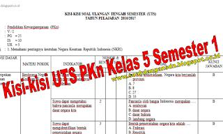 Kisi-kisi UTS PKn Kelas 5 Semester 1