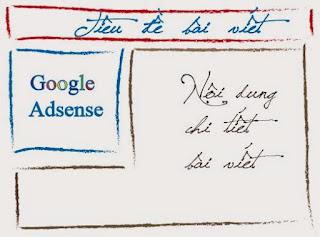 Chèn quảng cáo Google Adsense vào trong bài viết cho Blogspot