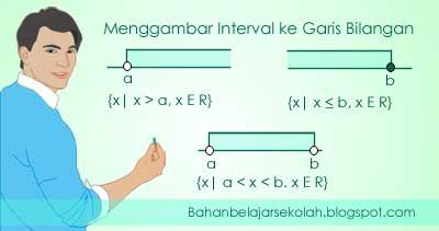Pertaksamaan linear satu variabel merupakan pertaksamaan yang hanya terdapat satu variabe PENYELESAIAN PERTIDAKSAMAAN LINEAR SATU VARIABEL