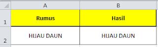 Fungsi TRIM Pada Microsoft Excel, cara menggunakan TRIM pada microsoft excel, fungsi TRIM pada microsoft excel, panduan membuat TRIM pada microsoft excel, cara kerja TRIM pada microsoft excel, belajar microsoft excel, belajar komputer, microsoft office