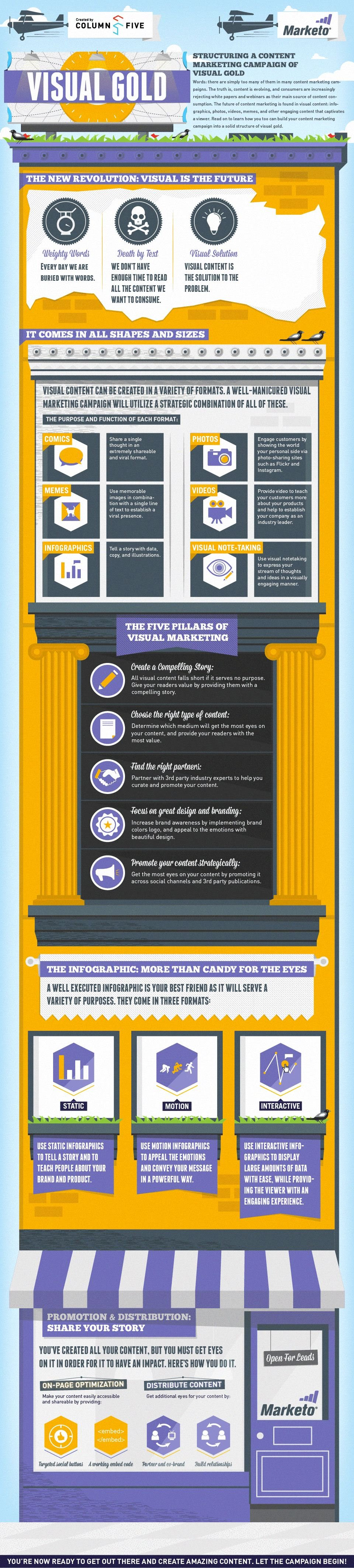 Visual Gold! The New Revolution of Content Marketing - #Infographic