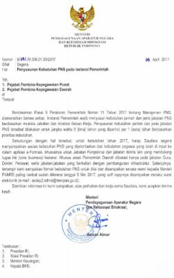 Harus di Catat Usulan Kebutuhan CPNS 2017 Tanggal 5 Mei