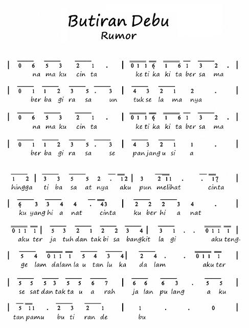 Not Angka Pianika Lagu Butiran Debu