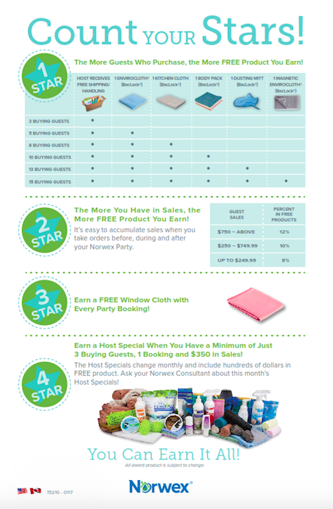 Rebecca Lange Norwex Independent Sales Consultant Become a