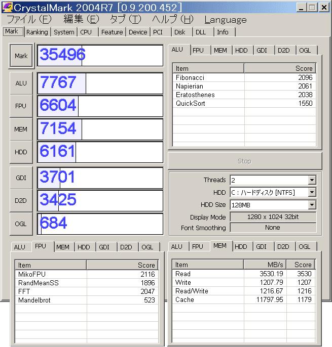 Pentium4(NorthWood3.2GHz)ベンチマークCrystalMark2004R7結果