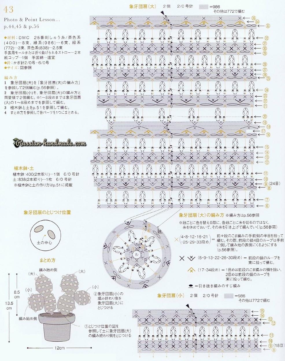 Вязание крючком суккулентов. Схемы вязания (4)