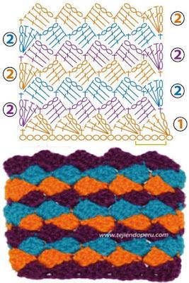 Gráficos do ponto turco em crochê