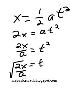 (x, why?): New York State Algebra I (Common Core) Regents