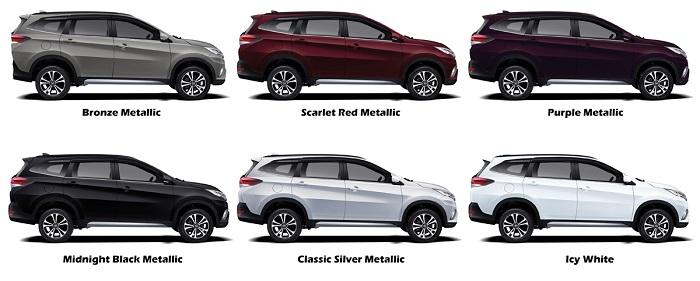 Model gres ini menggantikan model sebelumnya yang kurang lebih  sudah berusia  Daihatsu All New Terios 2019 - Spesifikasi, Akselerasi, Top Speed, Konsumsi BBM dan Harga