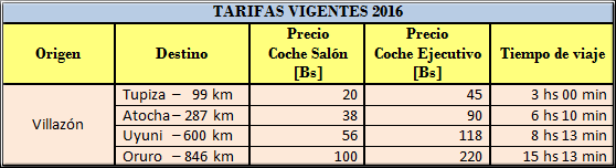 Tarifas viajes en Tren Villazón a Oruro, Uyuni, Atocha, Tupiza