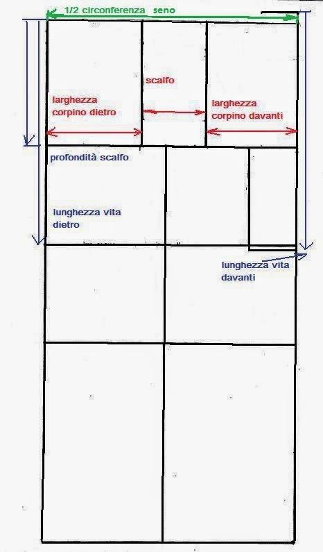 a3a2b2dea604 Realizzare Il Cartamodello Del Corpetto - Querciacb