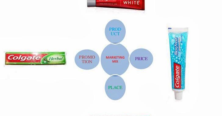 Colgate – Social Media Strategy Review