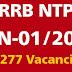 RRB NTPC 2019 Recruitment Zone Wise Vacancies    RRB NTPC 2019 Tentative CBT 1 Exam Date
