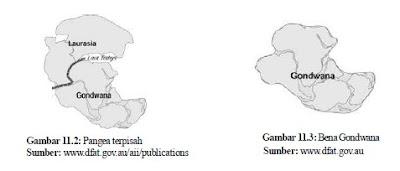 Terpisah-pisahnya Pangea