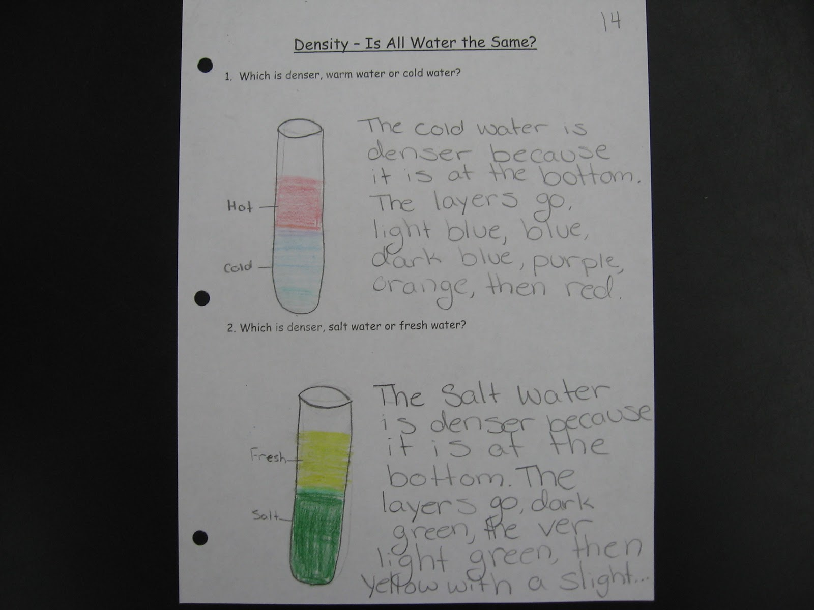 Mr Williams 6th Grade Science Blog Density