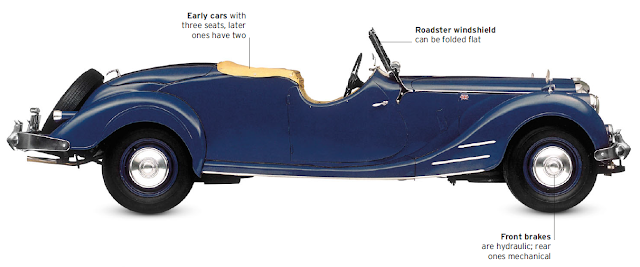 Riley RMC Roadster, classic cars