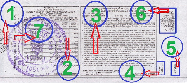 Understanding the ticket of KARUNYA Lottery BACK view