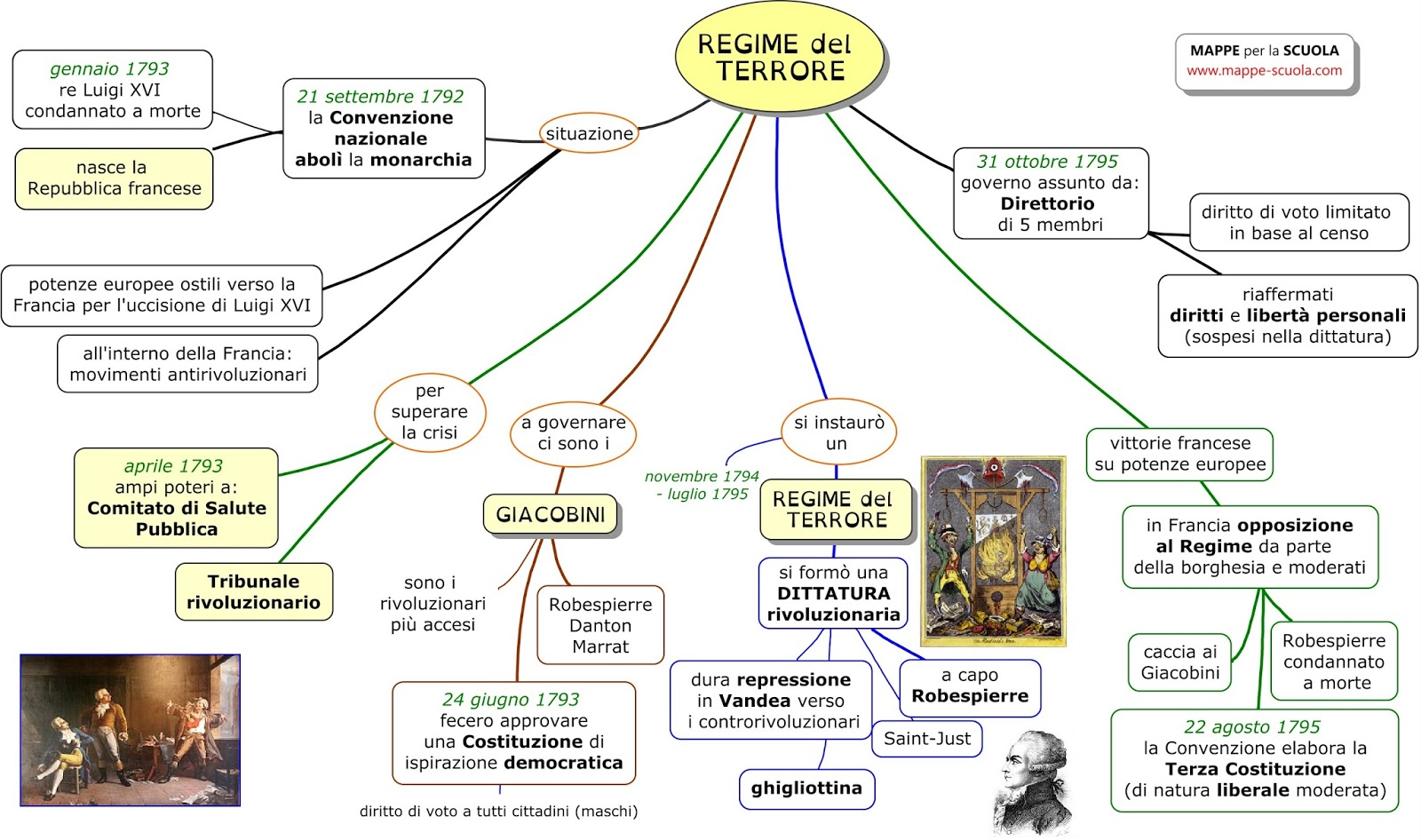 Storia della letteratura spagnola vol.1 - Vian Cesco ...