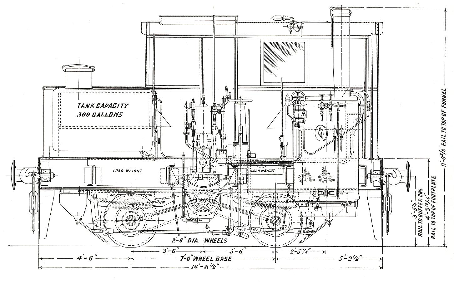 Sentinel Steam Loco 100hp Pre War Sentinel Locos
