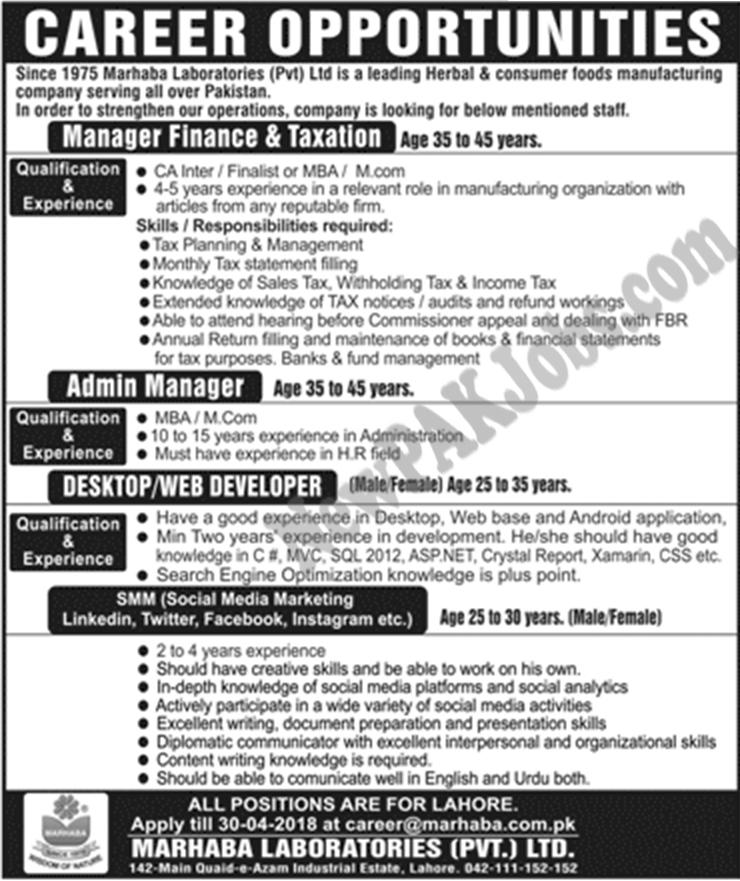 Current Vacancies Opened in Marhaba Laboratories