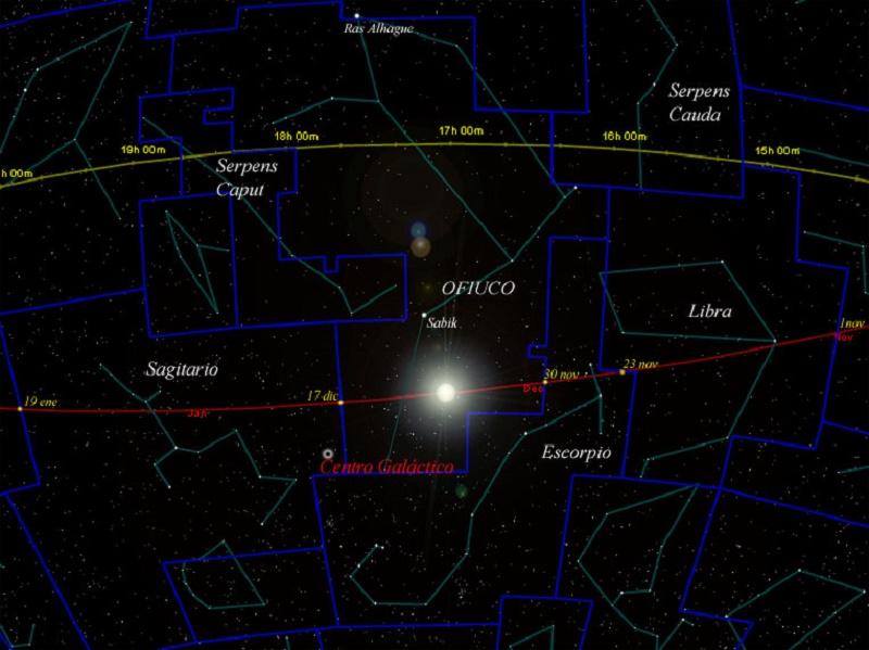 constelación de Ofiuco